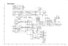 Buy JVC MX-DVA9 SHEM TECHNICAL DATA by download #131305