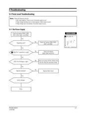 Buy Samsung PN19MT9U XSAAU021E09 Manual by download #165036