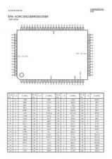 Buy SONY CXD2525Q Data Sheet by download Mauritron #196331
