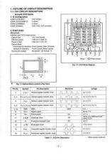 Buy Sanyo SM531682-00 17 Manual by download #176657