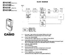 Buy MODEL CASIO510 Service Information by download #123850