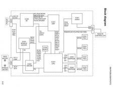 Buy JVC XM-PX3BU TG Service Schematics by download #131566