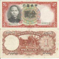 Buy 1936 China 1 Yuan Note