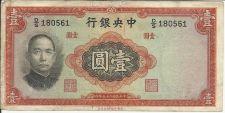 Buy China 1 Yuan Banknote 1936