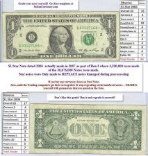 Buy 2006 $1 Federal Reserve STAR note B03127168 7 years old