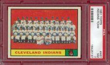 Buy 1961 Topps Baseball #467 Cleveland Indians Team PSA 7 NM