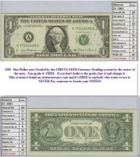 Buy 1981 $1 Federal Reserve note A77636409B