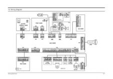 Buy Samsung VP A20 XEG40045115 Manual by download #166050