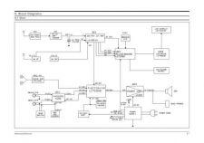 Buy Samsung SCM7270LC SOCDZ006113 Manual by download #165264