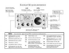Buy ELECRAFT K1QUICK by download #120101