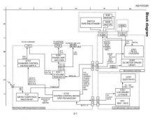 Buy JVC 49591SCH Service Schematics by download #120359