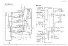 Buy RX-9010VBK Service Schematics by download #131770
