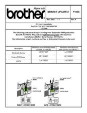 Buy Brother SU_F1056 Service Schematics by download #134672