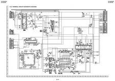 Buy DV-T7X1D-AL[1]I Service Data by download #132650