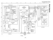 Buy JVC KD-SX780 schem Service Schematics by download #156211