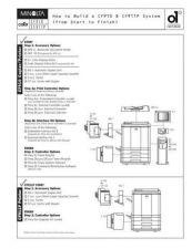 Buy Minolta 910 911PCONFIGCHART Service Schematics by download #137013