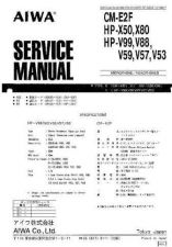 Buy AIWA HP-X50 TECHNICAL INFO by download #125274