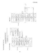 Buy Sharp VCA72HM-017 Service Schematics by download #158476
