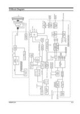 Buy Samsung CKE5507LXX XAC10029113 Manual by download #164077