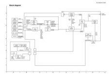 Buy JVC 49685SCH Service Schematics by download #120633