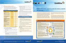 Buy PALM GM65 BROCH 4PG ESPANOL by download #127134