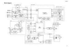 Buy JVC UX-P400UM part Service Manual by download #156648