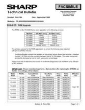 Buy Sharp FAX164 Technical Bulletin by download #138910