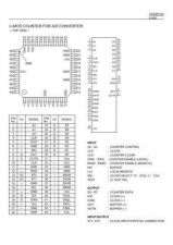 Buy SONY CXD8814Q Data Sheet by download Mauritron #196474