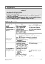 Buy Samsung CE945GF HAC60944109 Manual by download #163912