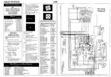 Buy MODEL VS765 Service Information by download #125019
