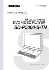 Buy TOSHIBA SDV291U SDV291C SVCMAN Service Schematics by download #160441