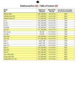 Buy Grundig HIFI Manual by download Mauritron #185487