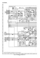 Buy CDXP200H SCHEMATIC DIG Service Data by download #132530