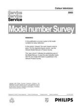 Buy PHILIPS PHILIPS MODEL-CHASIS Service Data by download #133154