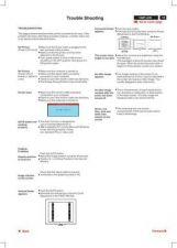 Buy Philips LG Panel TROUBLESHOOTING P13 Service Schematics by download #157206