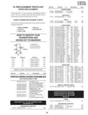 Buy SHARP VC-ME80GM CDC-1409 by download #159024