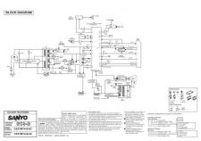 Buy Sanyo CE21MT4-B-01 C Manual by download #171524