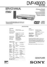 Buy MODEL DVPS325 Service Information by download #124092