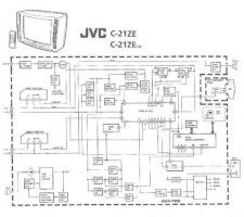 Buy JVCC21 by download #126627