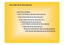 Buy Funai AK33 CIRCUIT DESCRIPTION Service Schematics by download #161333