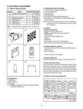 Buy Sanyo SM5310603-00 36 Manual by download #176575