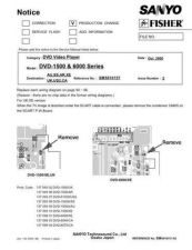 Buy Sanyo DVD-1500-01 Manual by download #174149