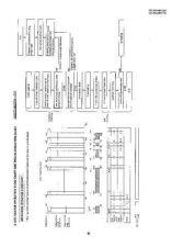 Buy Sharp VCA55HM-018 Service Schematics by download #158409