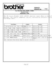 Buy Brother SU F1024 Service Schematics by download #134900