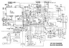 Buy MODEL CP330 Service Information by download #123925