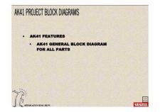 Buy Funai AK41 CIRCUIT DESCRIPTION Service Schematics by download #161423