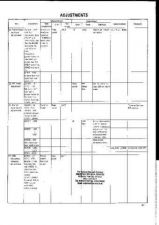 Buy Kenwood TS530S a515e Service Manual by download #154023