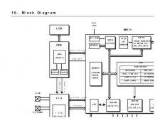 Buy Samsung SF 3000TI VBWSMSC113 Manual by download #165428