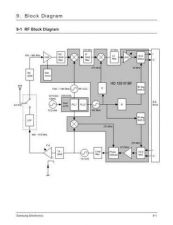 Buy Samsung SGH 600DY XEU41502D113 Manual by download #165609