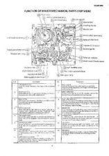 Buy Sharp VCH84HM-017 Service Schematics by download #158618